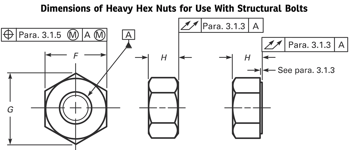 A325 Nut Dimensions