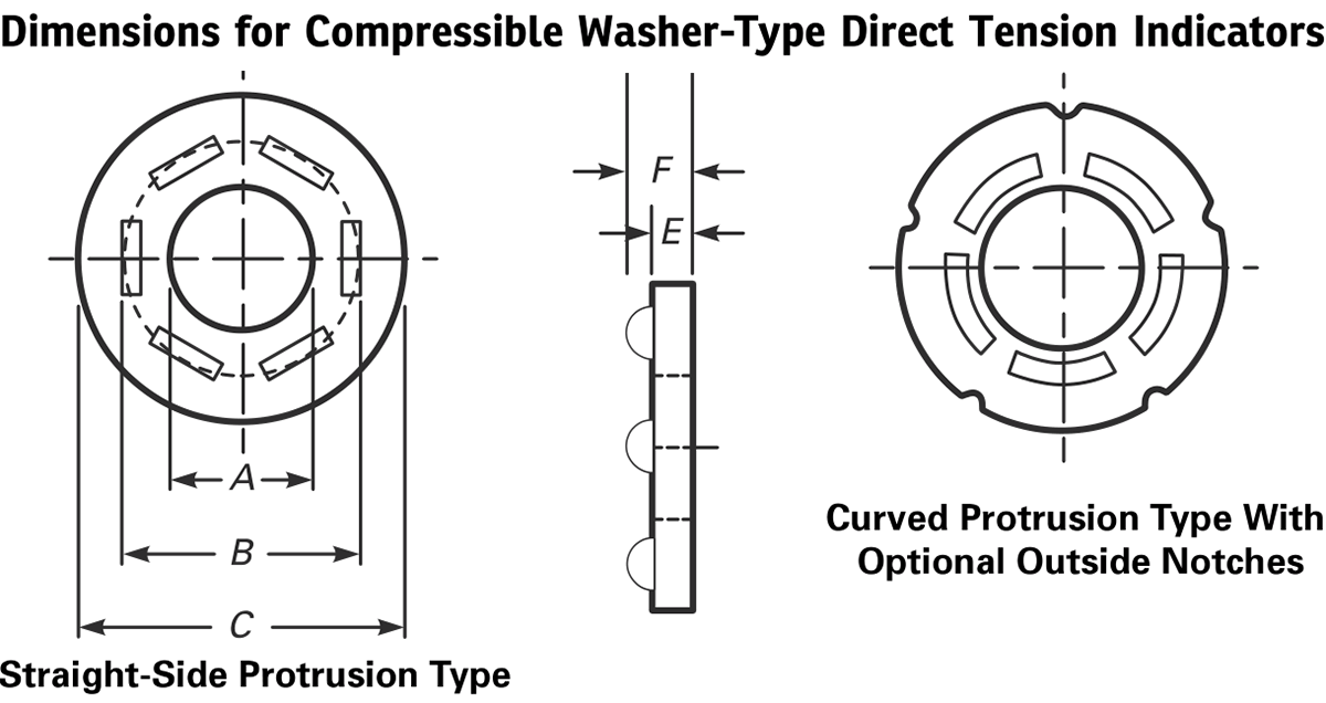 Dimensions for Compressible Washer-Type Direct Tension Indicators